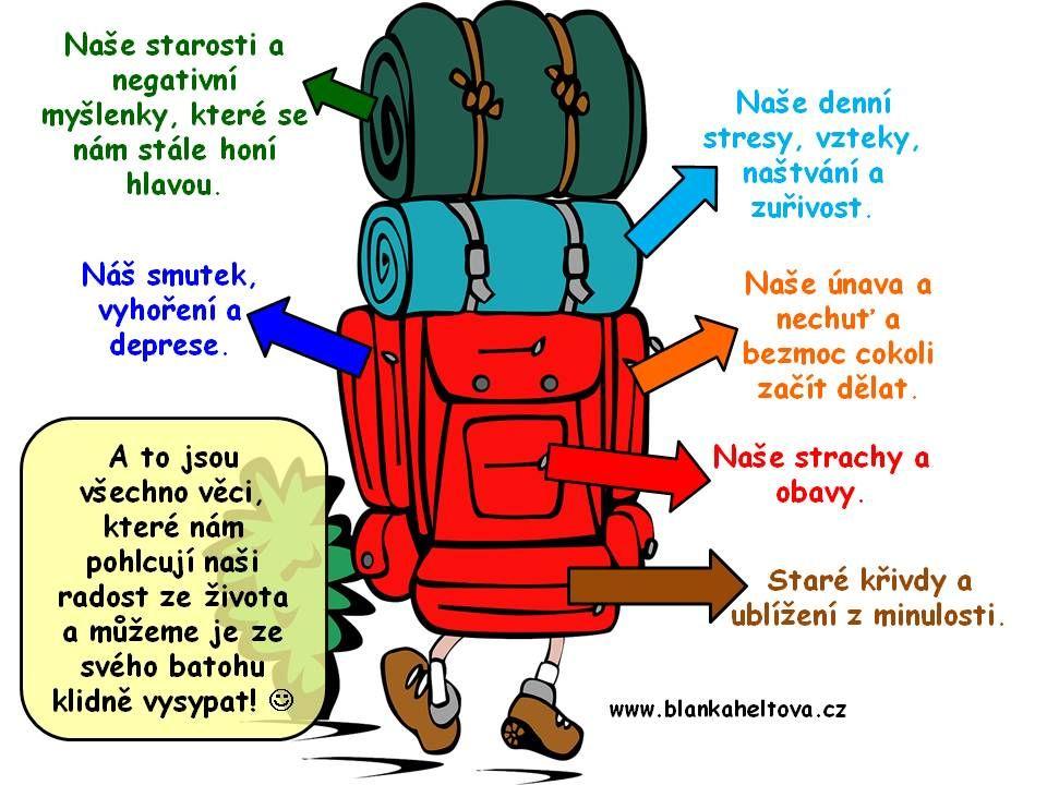 Batoh, který nosíme denně, nevidíme ho anejde sundat.